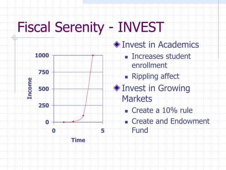 Fiscal Serenity - INVEST