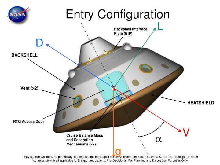 Entry Configuration