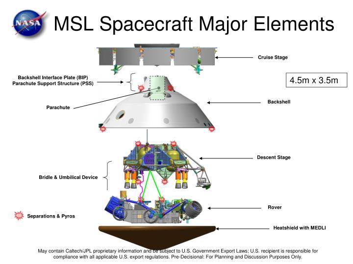 MSL Spacecraft Major Elements