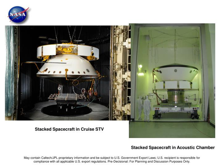 Stacked Spacecraft in Cruise STV