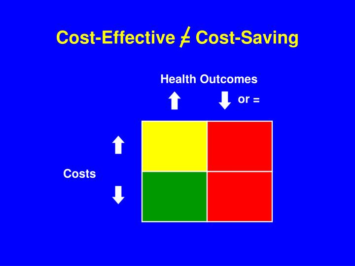Cost-Effective = Cost-Saving