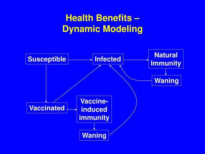 Health Benefits –