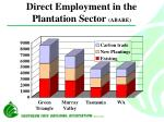 direct employment in the plantation sector abare