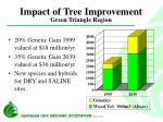 impact of tree improvement green triangle region