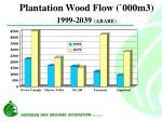 plantation wood flow 000m3 1999 2039 abare