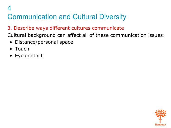 describe the term personal space