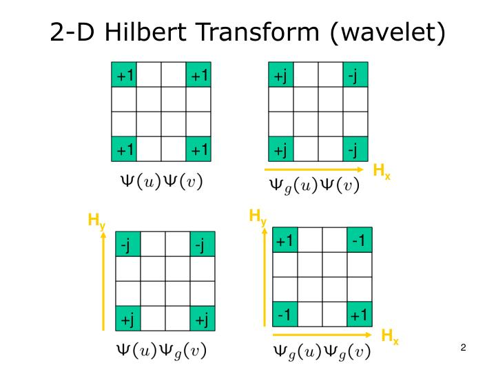 2 d hilbert transform wavelet