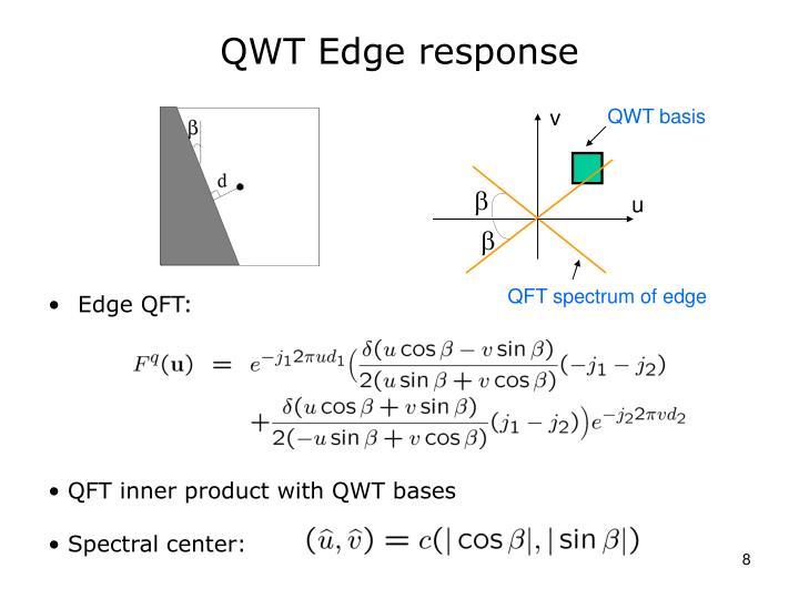 QWT Edge response