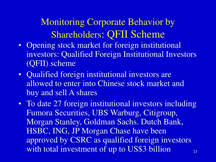 Monitoring Corporate Behavior by Shareholders