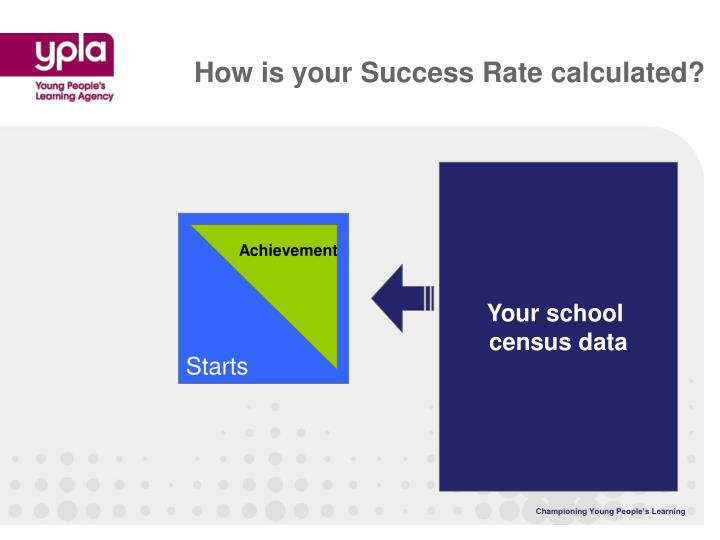 How is your Success Rate calculated?
