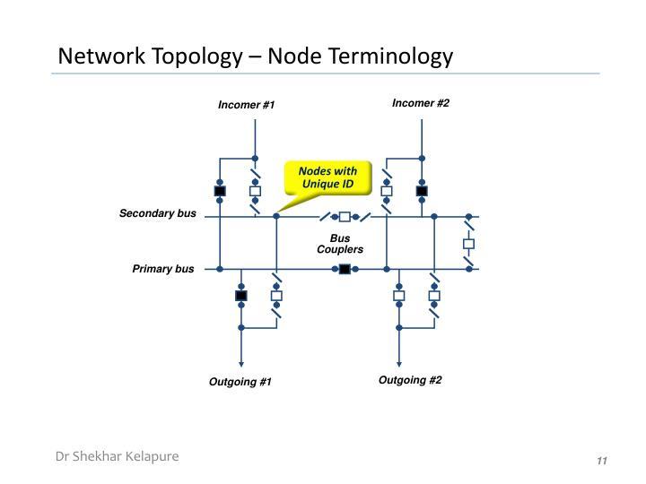 Network Topology – Node Terminology