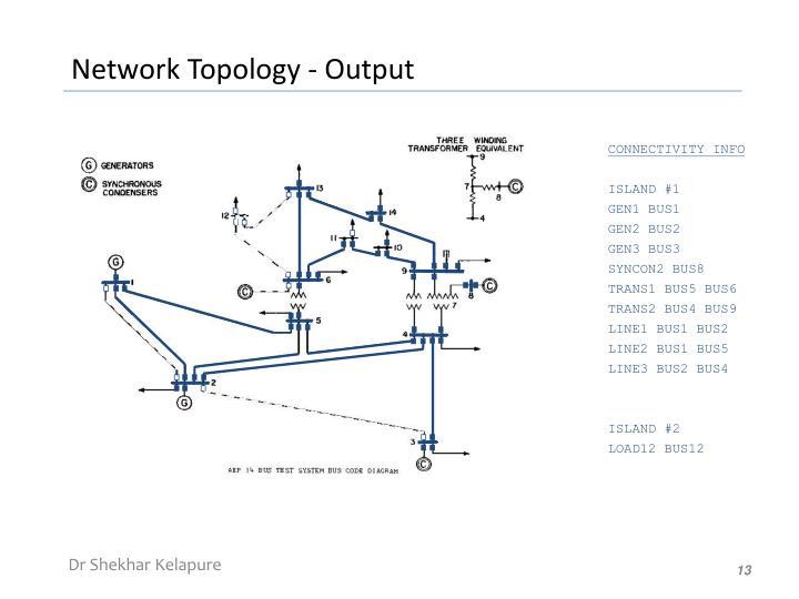 Network Topology - Output