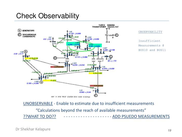 Check Observability