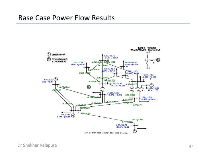 Base Case Power Flow Results
