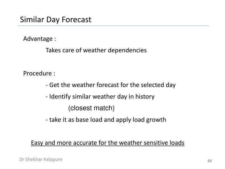 Similar Day Forecast