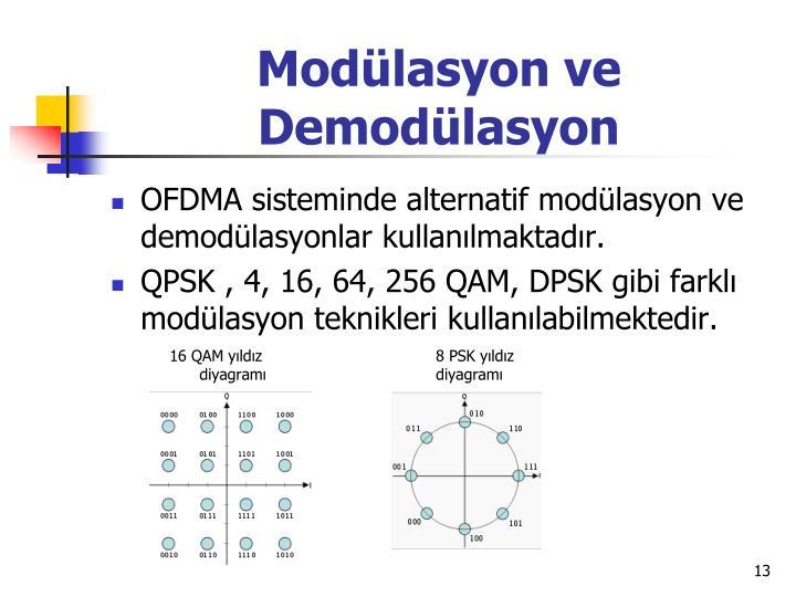Modülasyon ve Demodülasyon