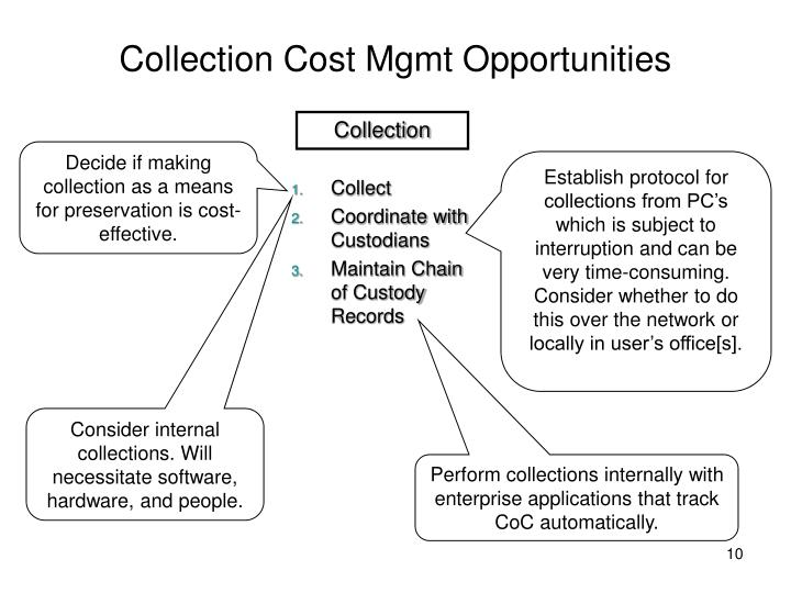 Collection Cost Mgmt Opportunities
