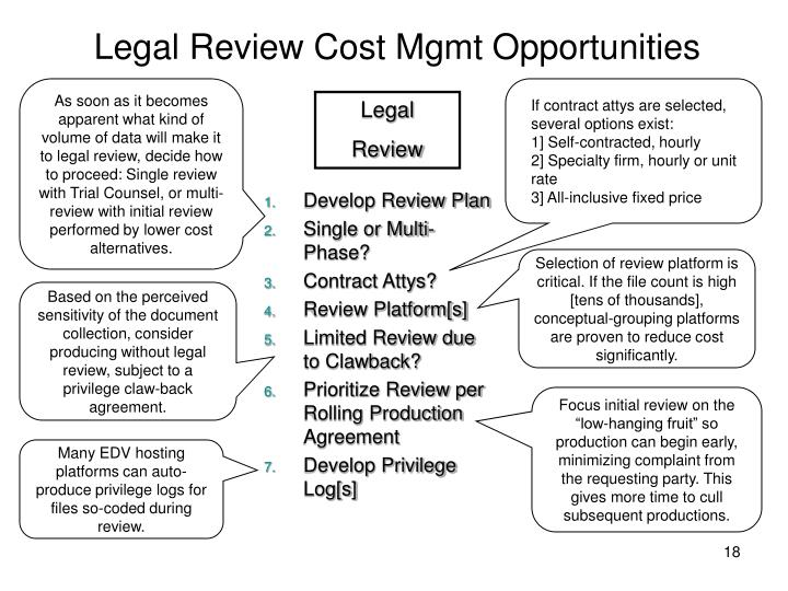 Legal Review Cost Mgmt Opportunities