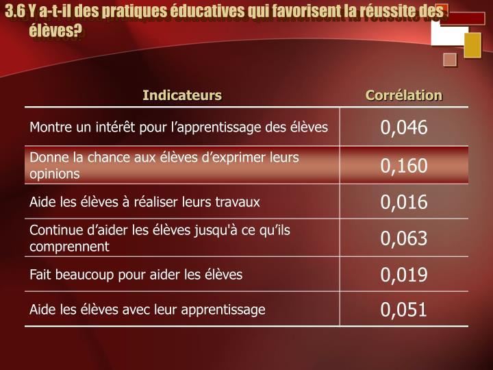 3.6 Y a-t-il des pratiques éducatives qui favorisent la réussite des élèves?
