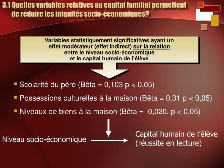 3.1 Quelles variables relatives au capital familial permettent