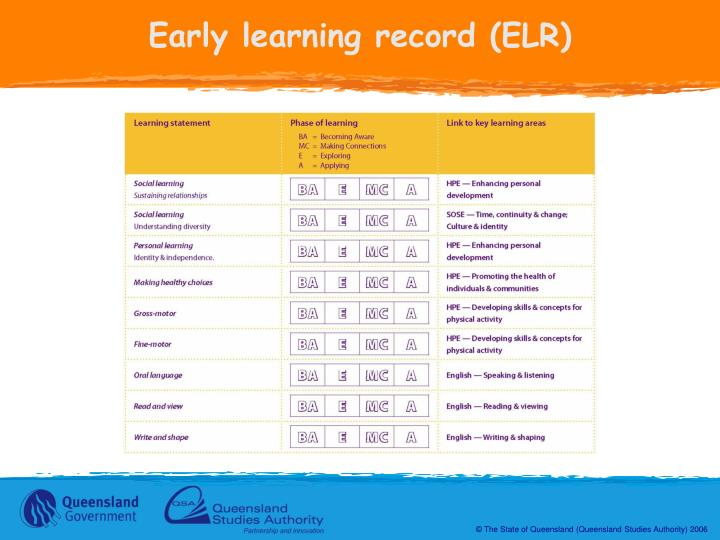 Early learning record (ELR)