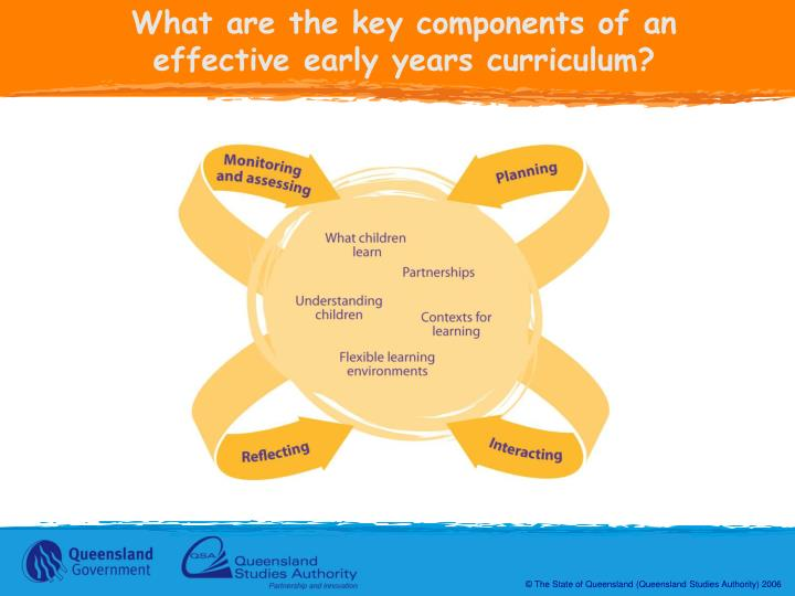 What are the key components of an effective early years curriculum?