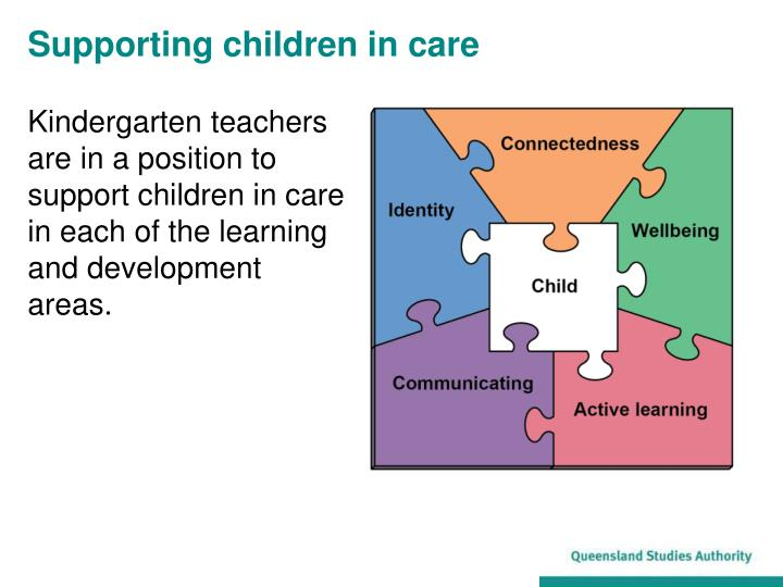 Supporting children in care