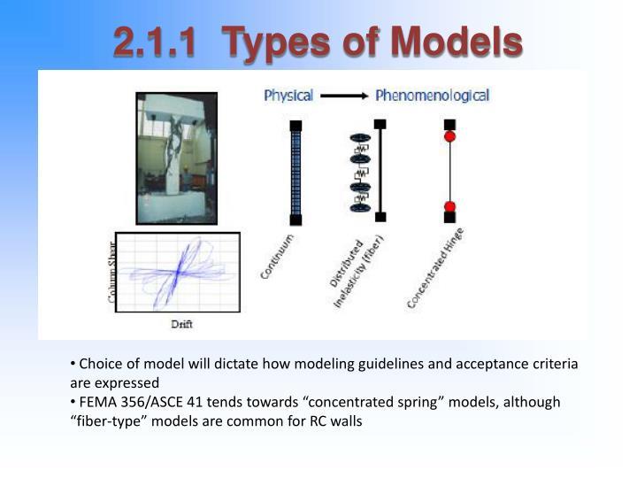 2.1.1  Types of Models