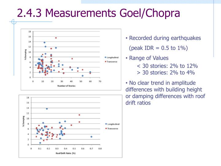 2.4.3 Measurements Goel/Chopra