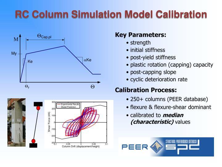 RC Column Simulation Model Calibration