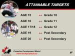 attainable targets