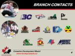 branch contacts