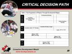 critical decision path