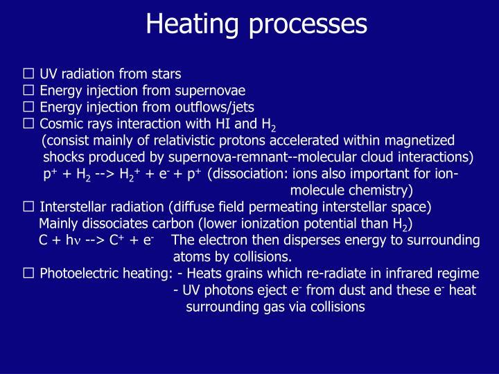 Heating processes