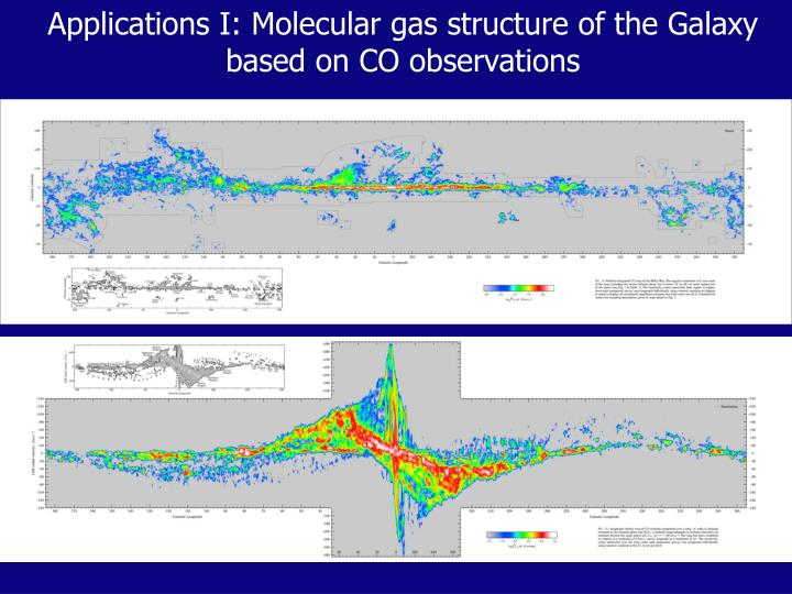 Applications I: Molecular gas structure of the Galaxy