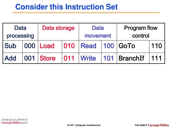 Consider this Instruction Set