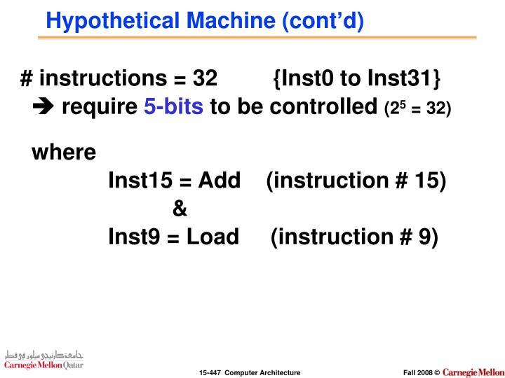 Hypothetical machine cont d