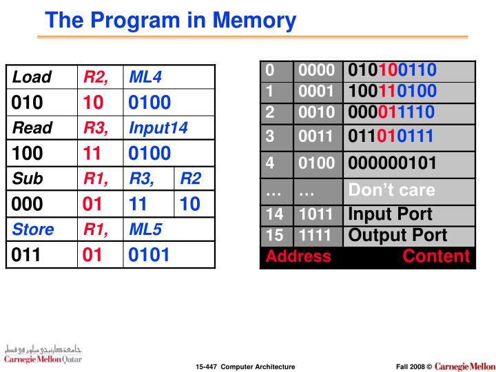 The Program in Memory