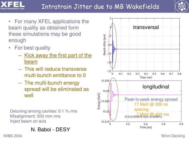 For many XFEL applications the beam quality as obtained form these simulations may be good enough