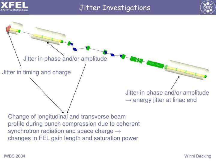 Jitter Investigations