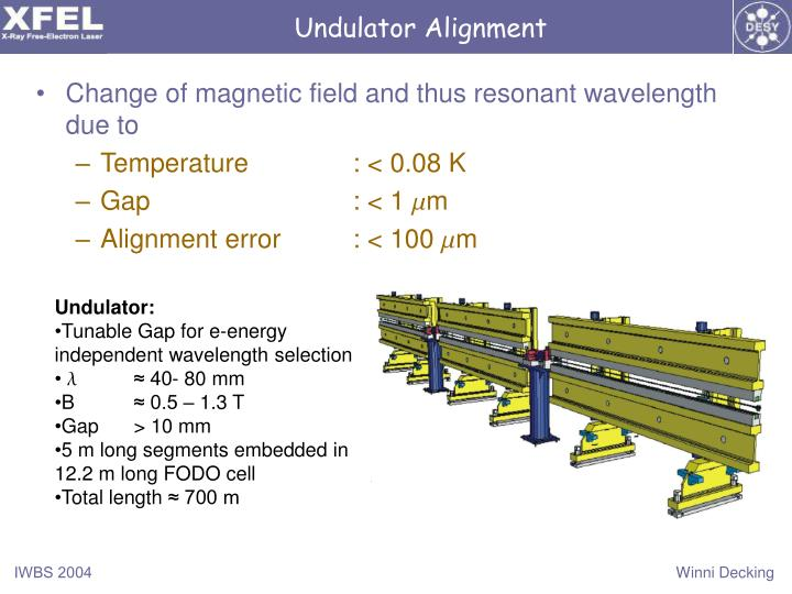 Undulator Alignment