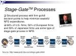 stage gate tm processes