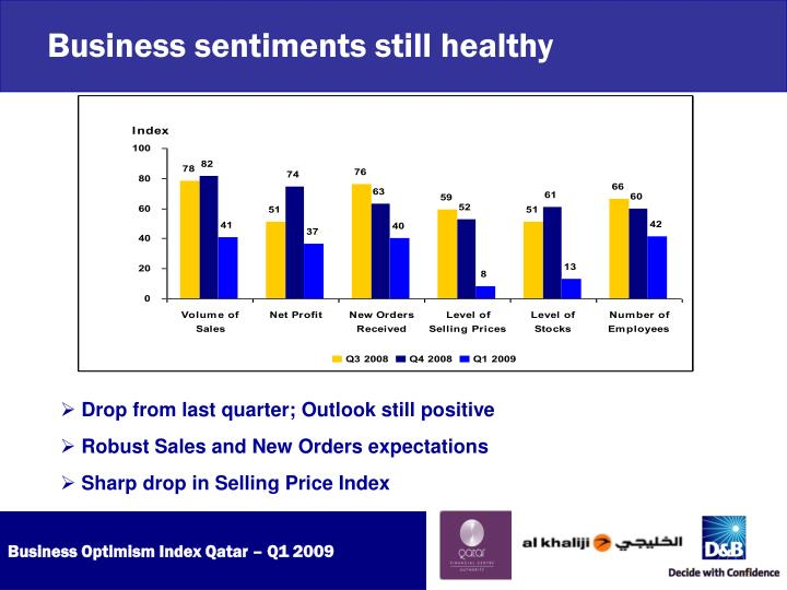 Business sentiments still healthy