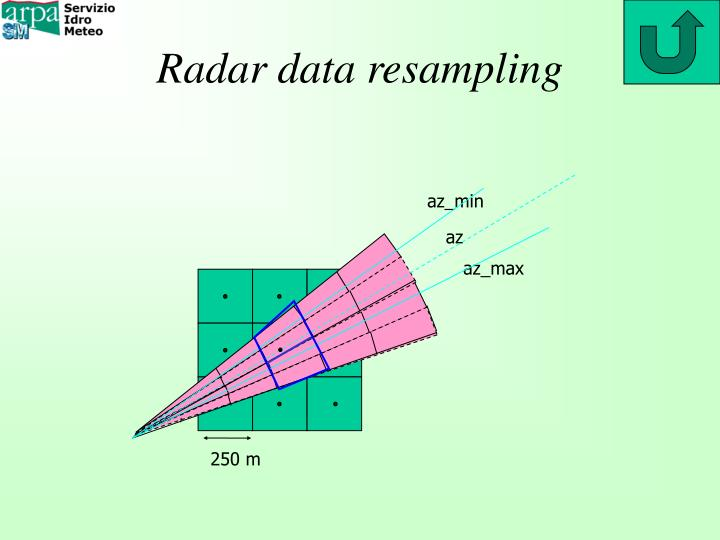 Radar data resampling