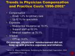trends in physician compensation and practice costs 1996 2002
