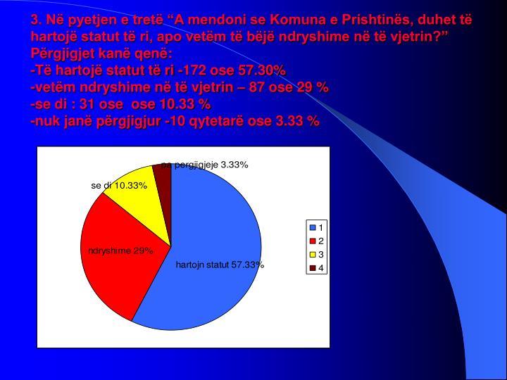 """3. Në pyetjen e tretë """"A mendoni se Komuna e Prishtinës, duhet të hartojë statut të ri, apo vetëm të bëjë ndryshime në të vjetrin?"""""""
