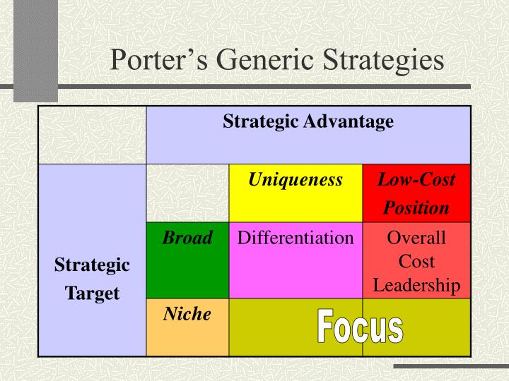 porters generic strategies of amazon com