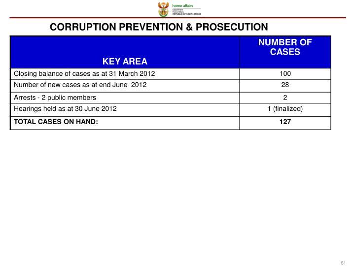 CORRUPTION PREVENTION & PROSECUTION