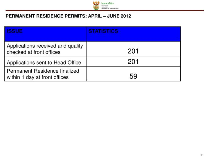 PERMANENT RESIDENCE PERMITS: