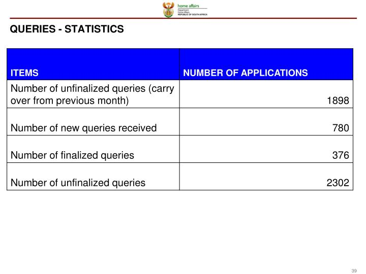 QUERIES - STATISTICS